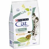 Cat Chow  1,5 кг STERILISED для стерилизованных кошек и кастрированных котов с птицей
